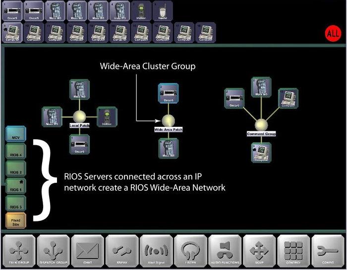 RIOS-Wide-Area-Network-GUI-Example-Three