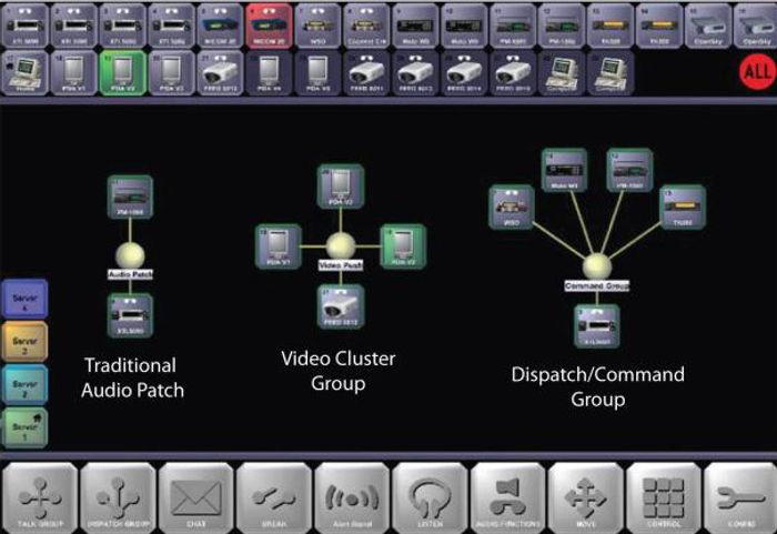 GUI-Various-Types-of-Cluster-Groups-with