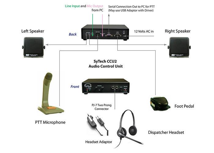 SyTech-RIOS-CCU2-Audio-Control-Unit-1000