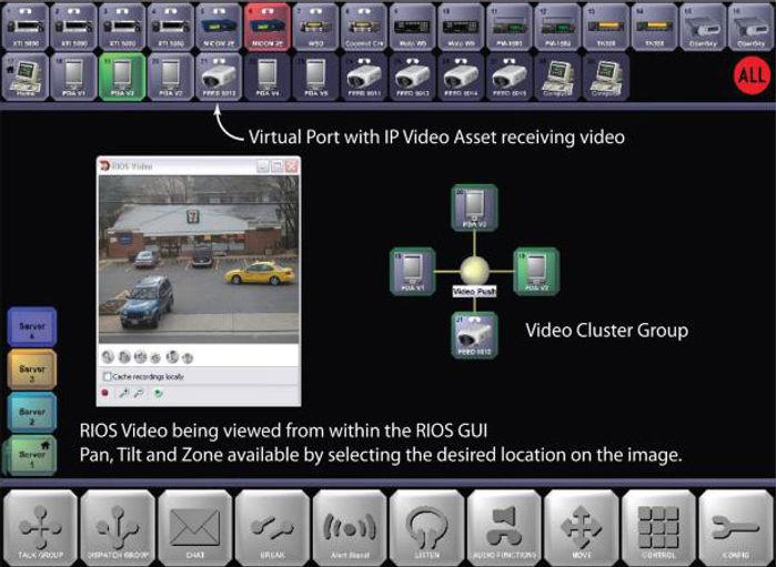 GUI-RIOS-Video-Viewer-with-RIOS-Lite-Sma