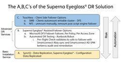 abcs of eyeglass dr solution (2)