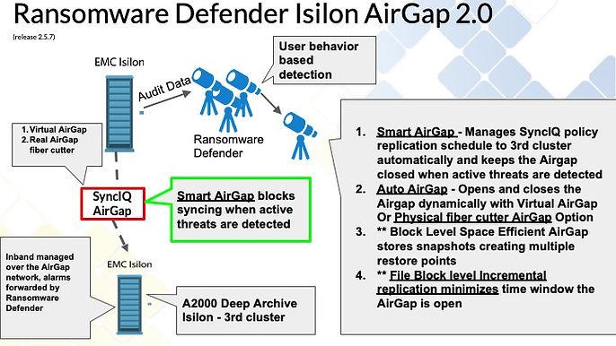 airgap 2.0 ransomware defender.jpg