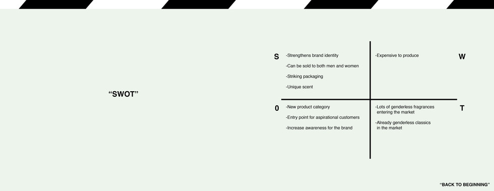Off_White_Process_int7.jpg