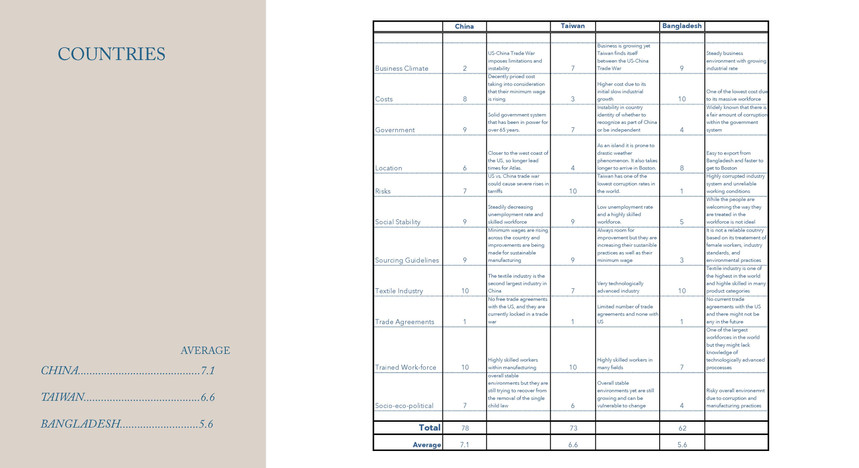 GlobalSourcing_ProductFinal_Page_19.jpg