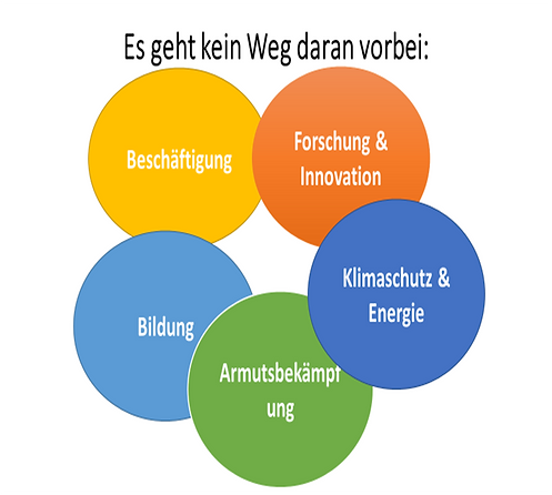 Nachhaltigkeit.png