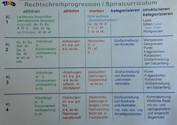Deutsch3.png