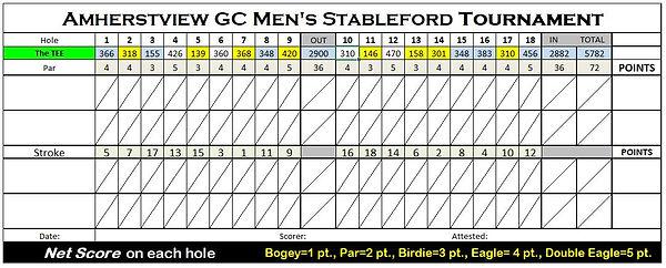 scorecard men.JPG