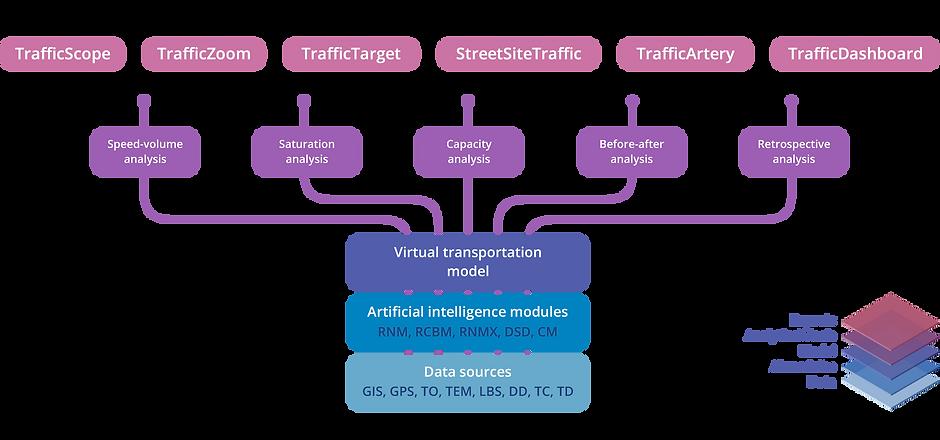 график-на-платформу2.png