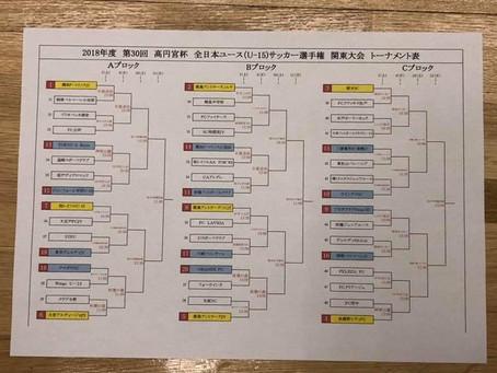 高円宮杯関東大会組み合わせ