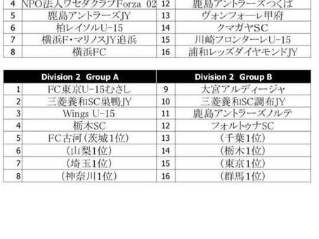 新U-13  2019年度 関東ユース(U-13)サッカーリーグ《division 1》