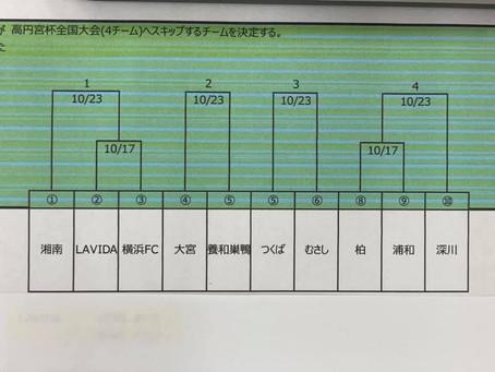 2021関東ユース(U-15)サッカーリーグ1部高円宮杯シード決定トーナメント 組み合わせ決定