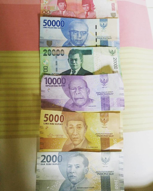 Indonesian Rupiah, Indonesian currency