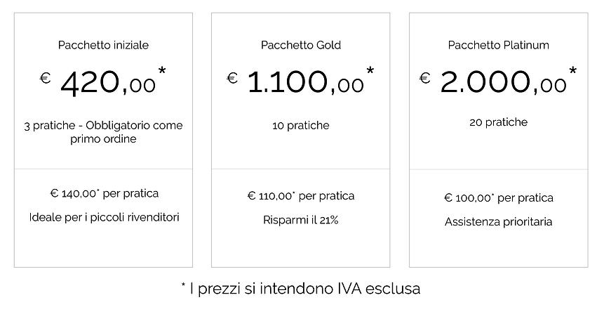 tabella prezzi_Tavola disegno 1.png