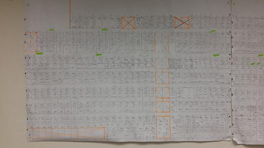 """מרלו""""ג רומנטקס - הכנת מפת איתורים ידנית ראשונית"""