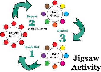 2014-05-13-21-02-kto-jigsaw-activity_ori