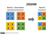 JIGSAW - הוראת עמיתים, למידה שיתופית