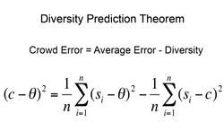 diversitypredictiontheorem