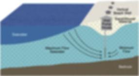 2013-Desalination-Subsurface-Intakes.jpg