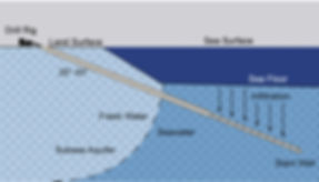 2013-Desalination-Subsurface-Intakes2.jp