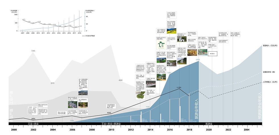 20200303经济timeline-02.jpg