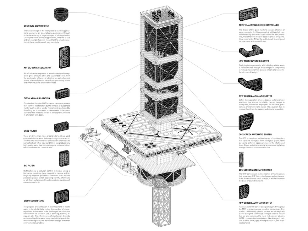 The_Filtration_Skyscraper_3.jpg
