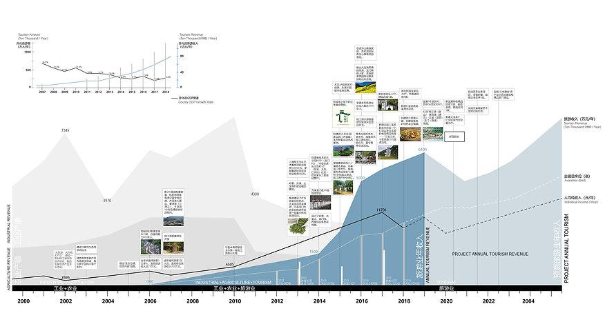 20200303_timeline-01_.jpg
