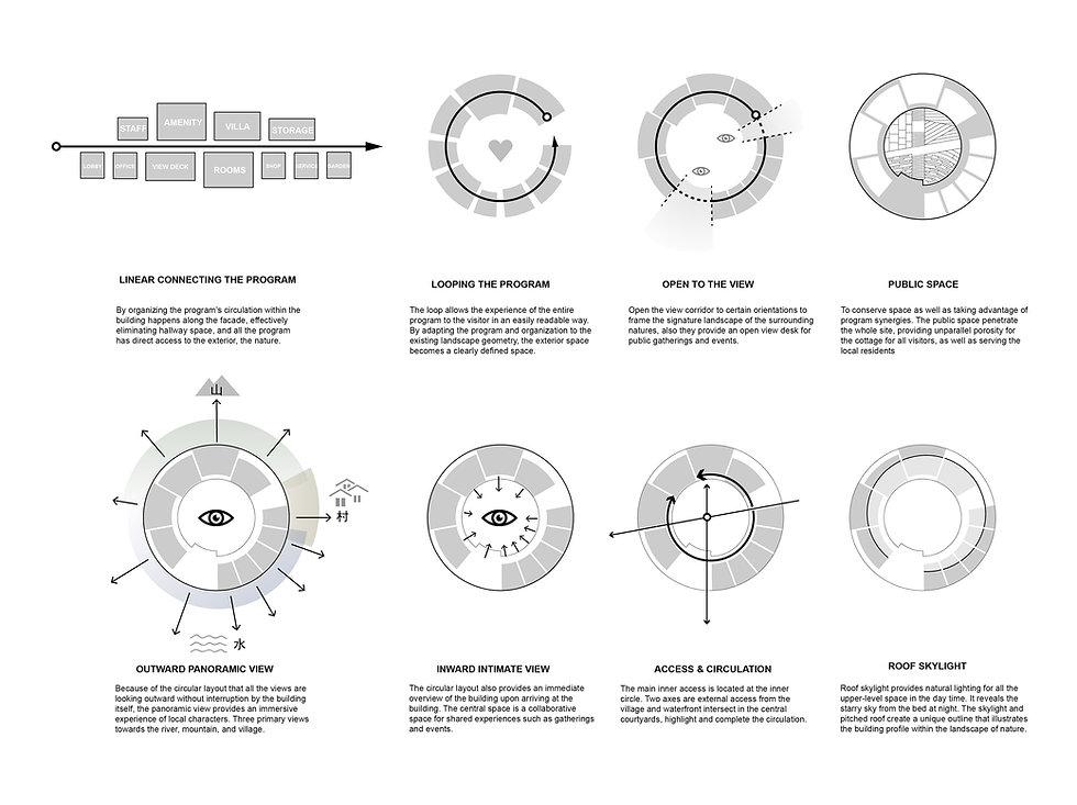 20210118_Diagram_Plan_Concept.jpg