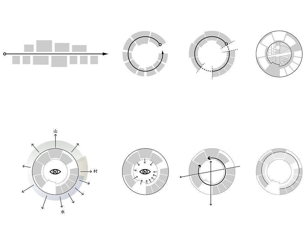 20200530_Diagram_Plan_Concept_(1)-01.jpg