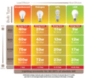 energycost.jpg