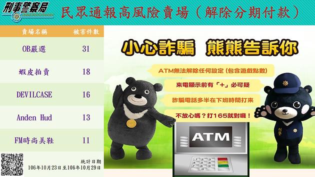 5000元買iPhone的詐騙過程?