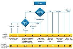 psw_reliability-flyer.jpg