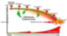 Criticality Analysis.png