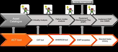Asset Integrity Model.png