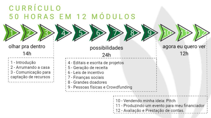 FORMATO_CURSO_MOB_REDES_E_CAPTAÇÃO.png