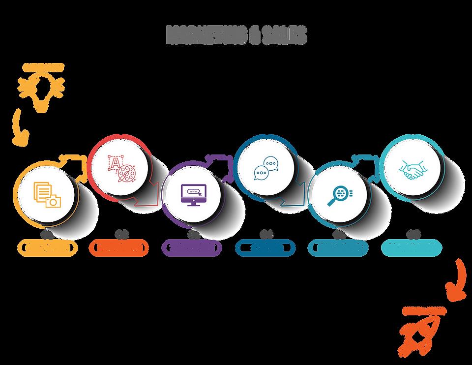 SSMS-MST Kanban Infographic PNG.png