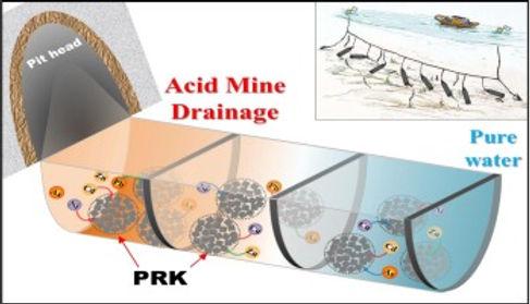 Acid Mine Drainage