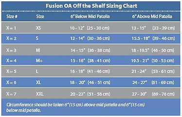 knee-FusionOA-Chart.jpg