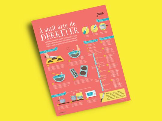 Design de página