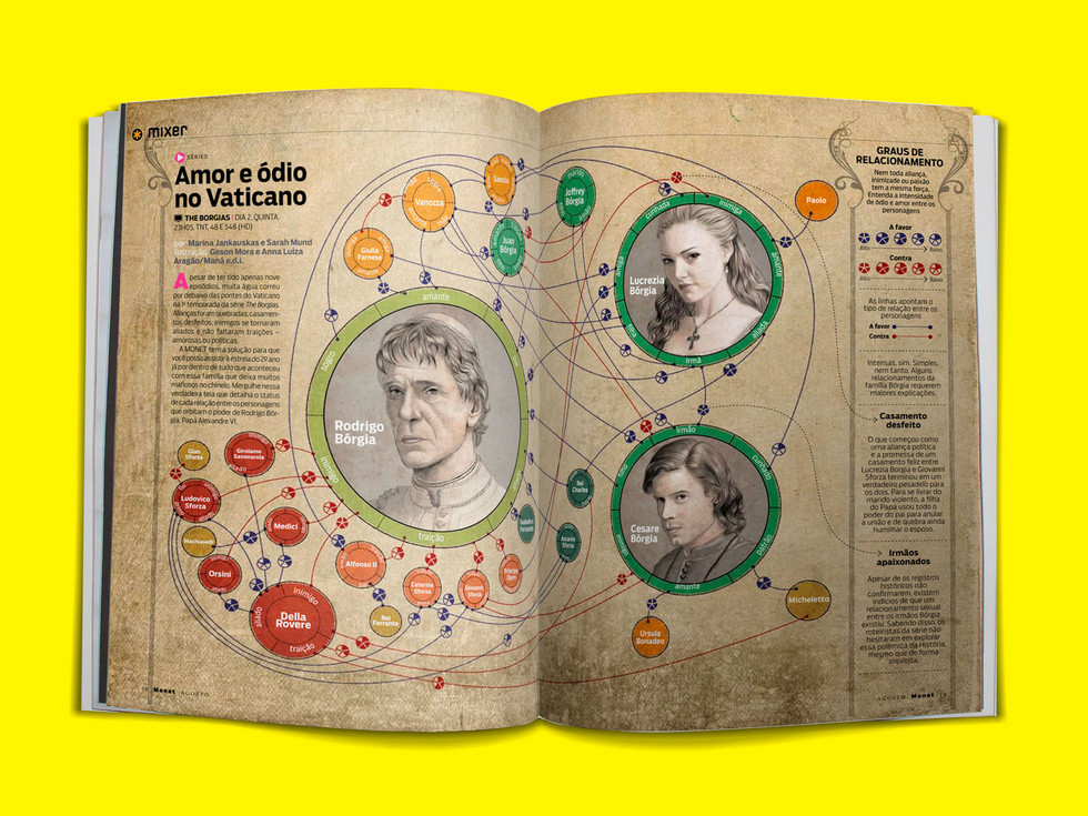 Infográfico para a revista Monet - Os Bórgias