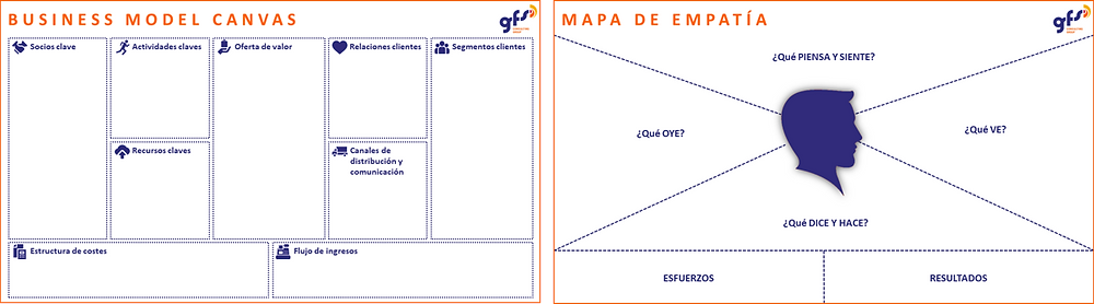 gfs business model canvas mapa de empatía