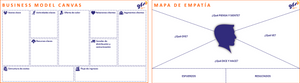 gfs business model canvas mapa de empatía
