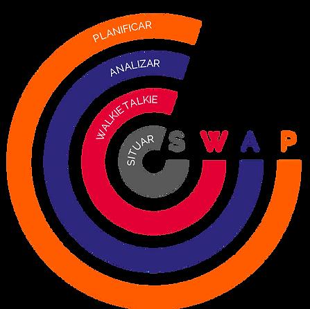 Taller-SWAP-GFS.png