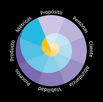 Estuidea Purpose Launchpad.png