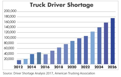 TruckDriverShortage.png