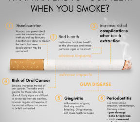 The effects of smoking on your oral health