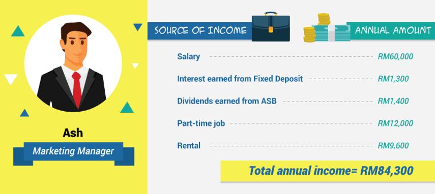 Mini-infogs-Income-tax-guide-2016_1-1.pn