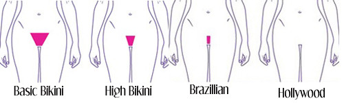 the 4 different bikini waxes I offer at Shore Beauty, Southend on Sea