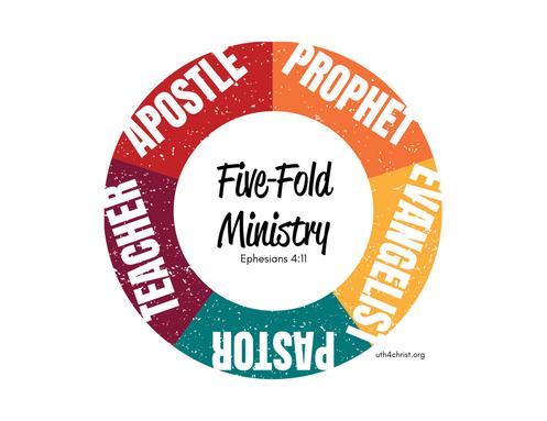 Five-Fold Ministry