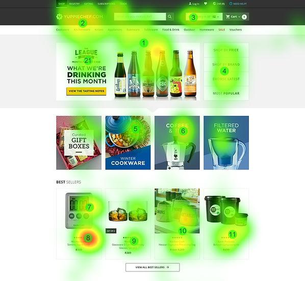 Website eye-tracking heatmap