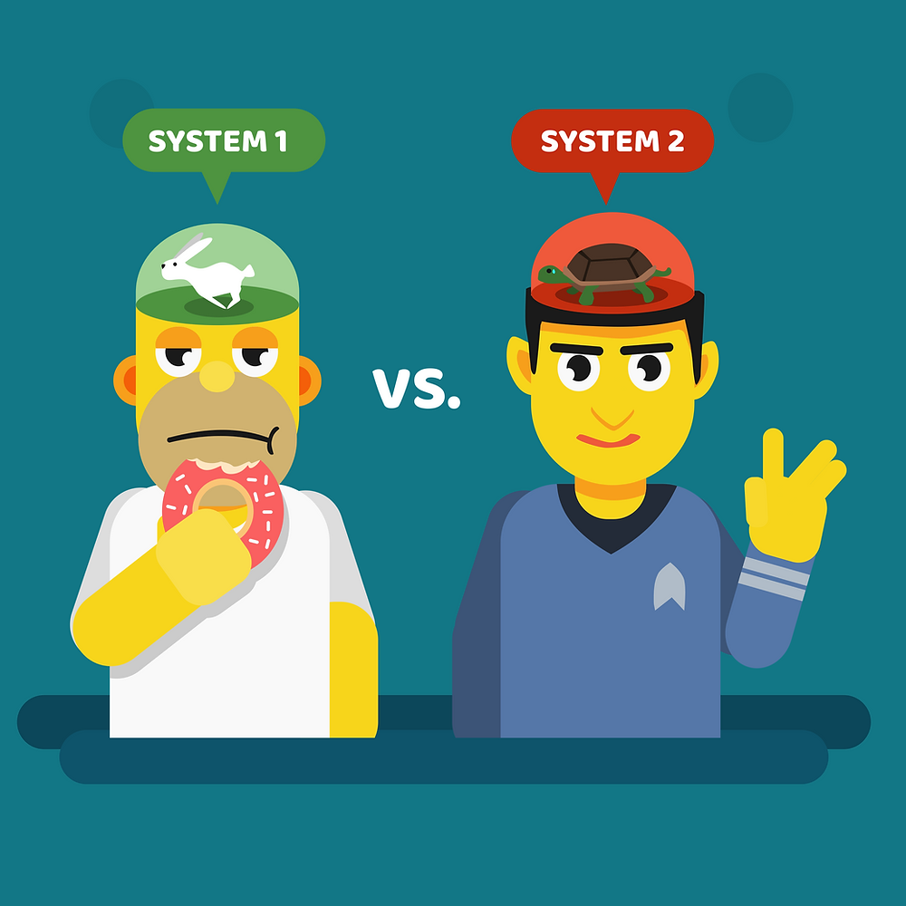 System 1 and System 2 Theory